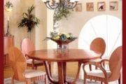 Modern Dining Rooms